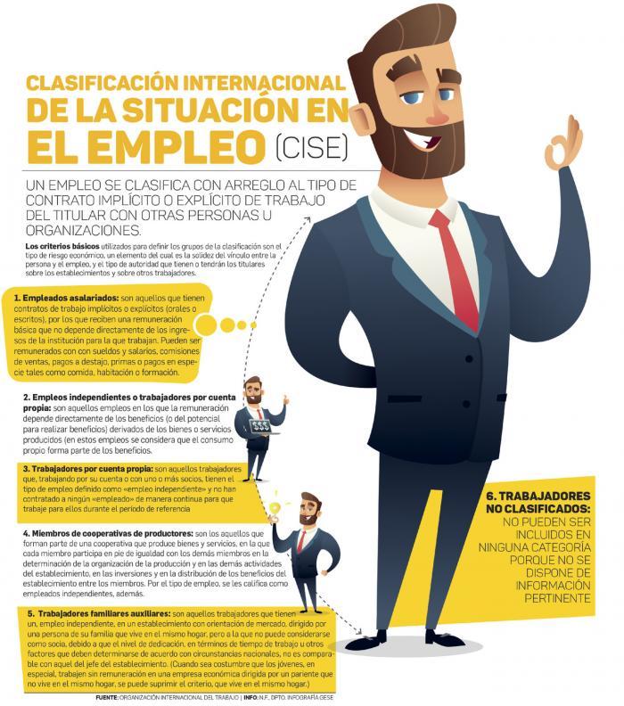 El_concepto_de_empleo_en_la_era_de_la_economia_colaborativa-1