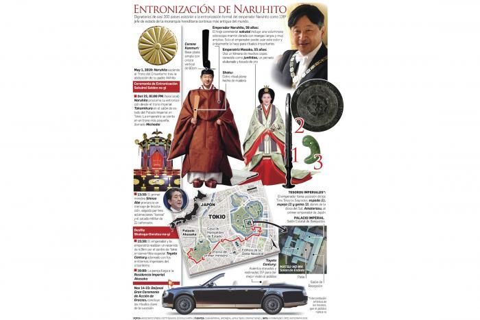 El presidente Cortizo viajó a Japón
