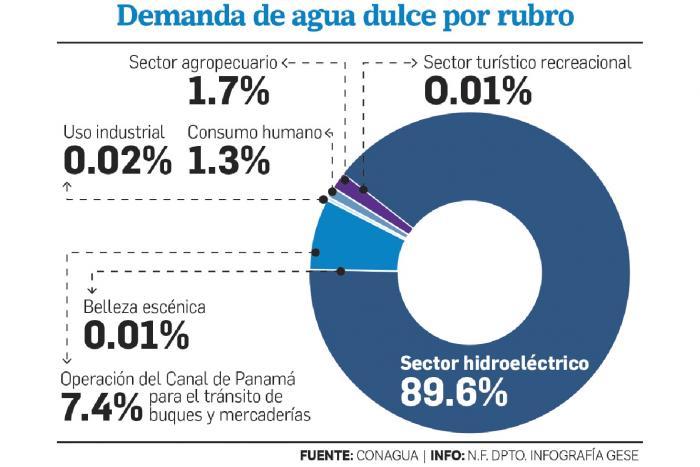 Consumo de agua: gota a gota, centavo a centavo