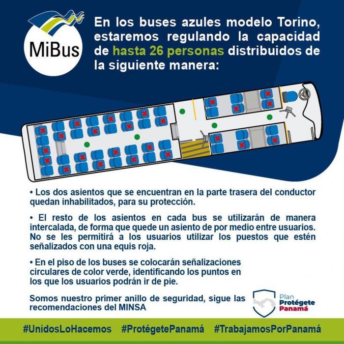 MiBus Panamá