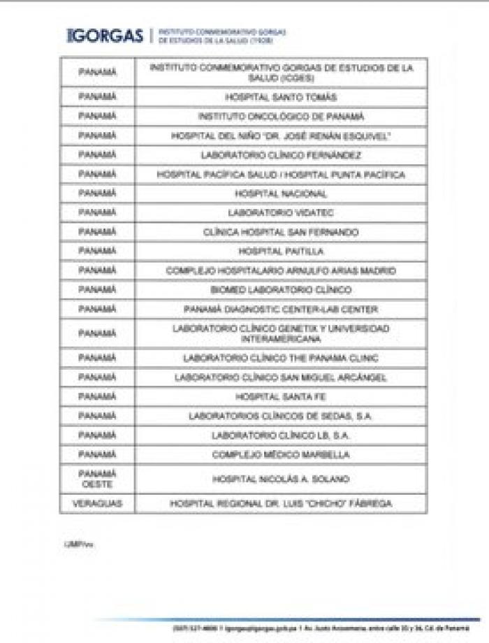 Lista de laboratorios