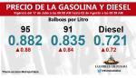 Precio de las gasolinas de 95 y 91 octanos subirán este viernes