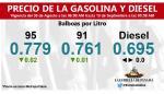 Precio de las gasolinas bajará este viernes 30 de agosto