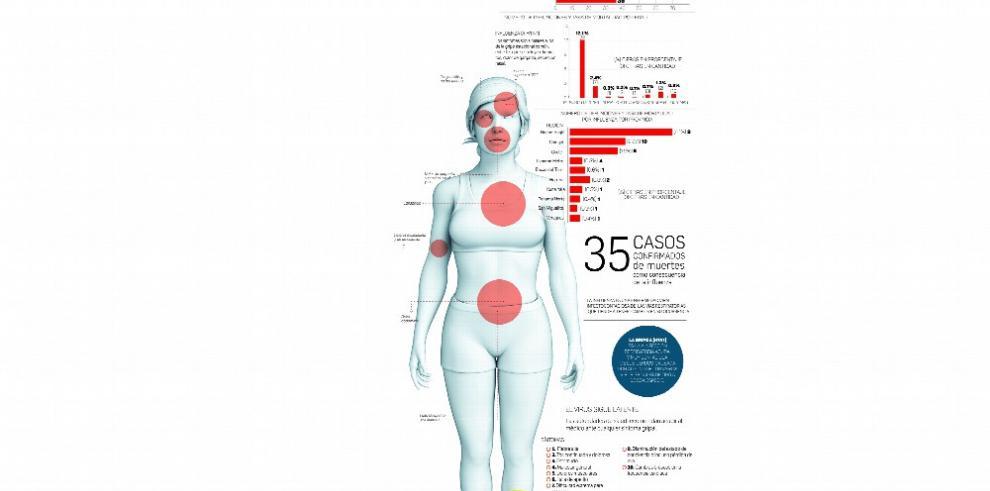 Niños, los más vulnerables a la influenza