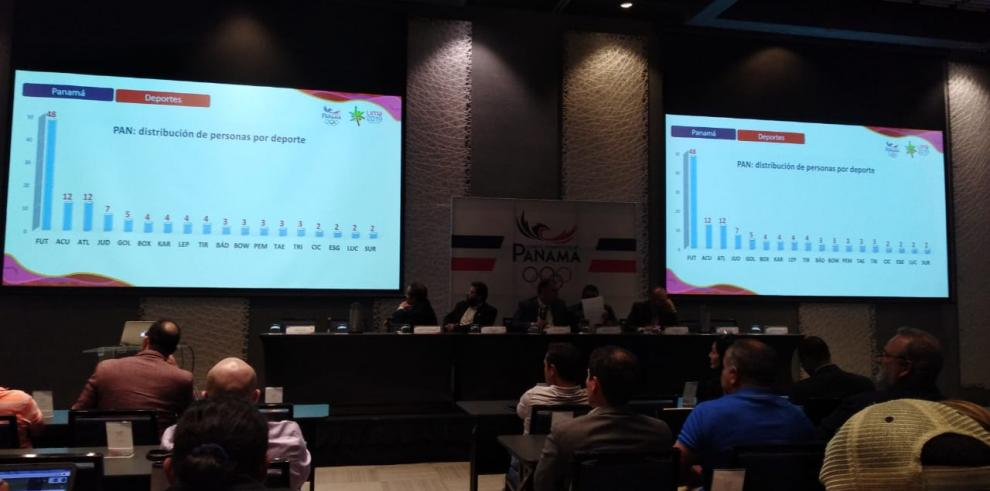 COP presenta delegación y escoge abanderado para los Juegos Panamericanos en Lima