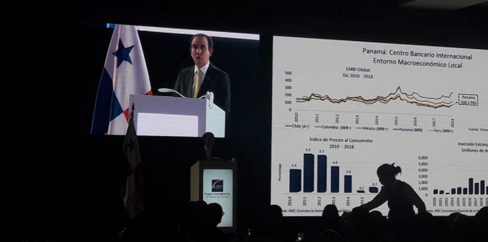 SBP: 'Centro Bancario Internacional mantiene sólidos indicadores de estabilidad financiera'