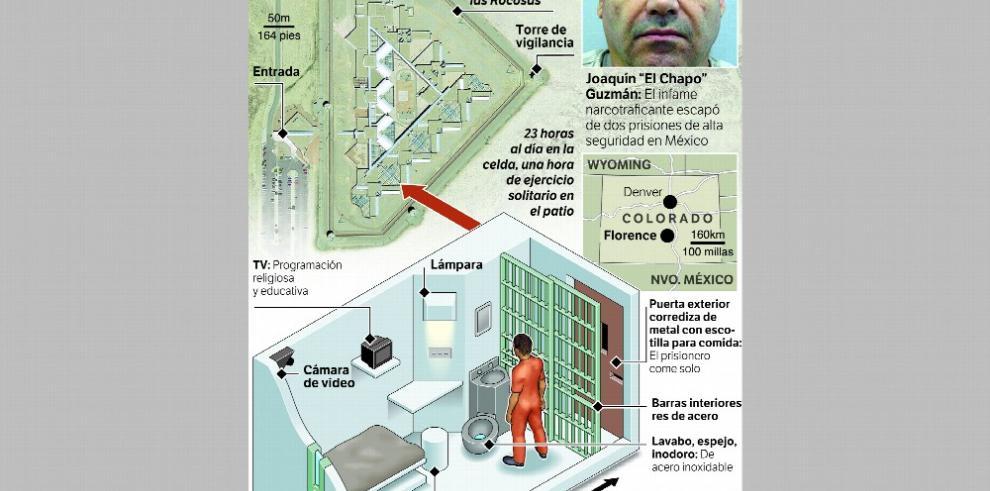 El Chapo, de la cima a la penumbra de por vida