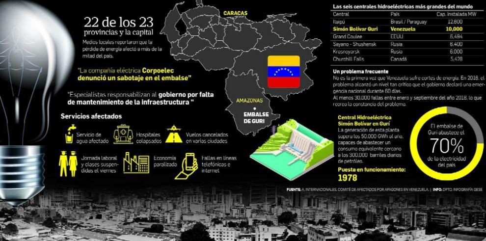 Venezuela, sin luz, sin agua, sin celular y sin internet