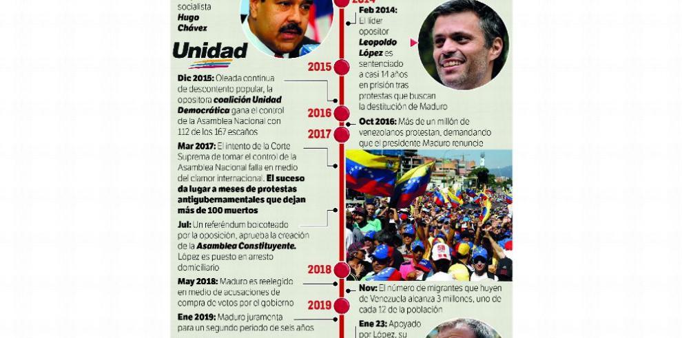 Grupo de Lima no plantea la vía militar contra Venezuela