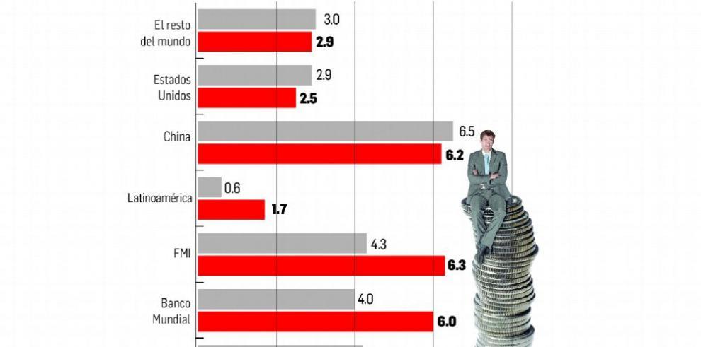 Economía de Panamá crecerá 6% en 2019, Varela