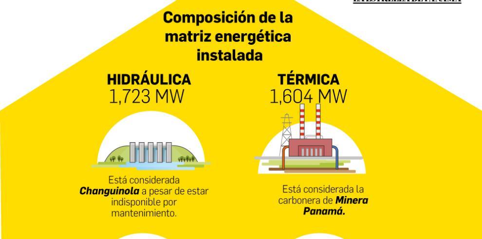 El gas natural se toma la matriz energética del país