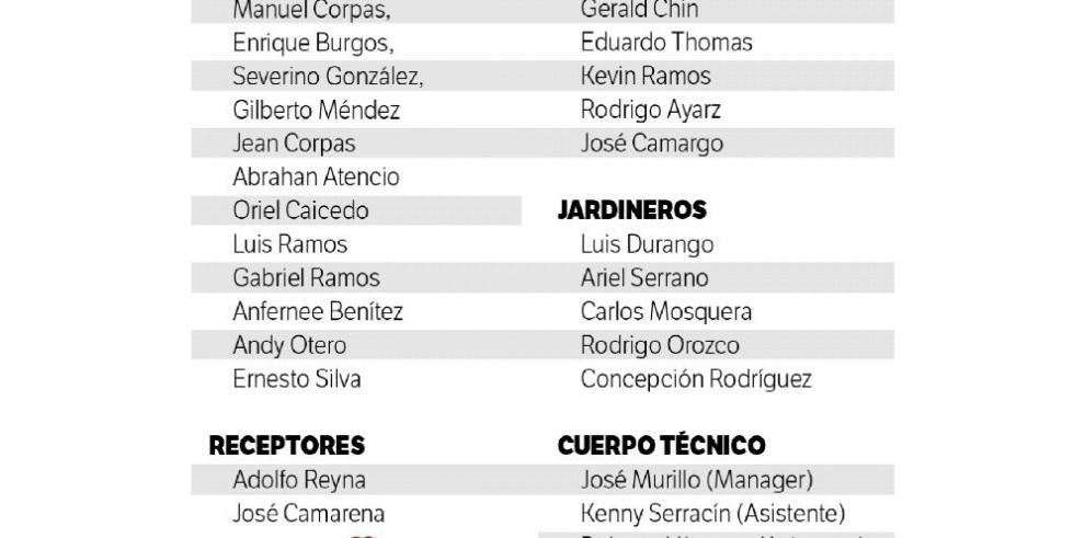 Fedebeis revela equipo al pre Panamericano