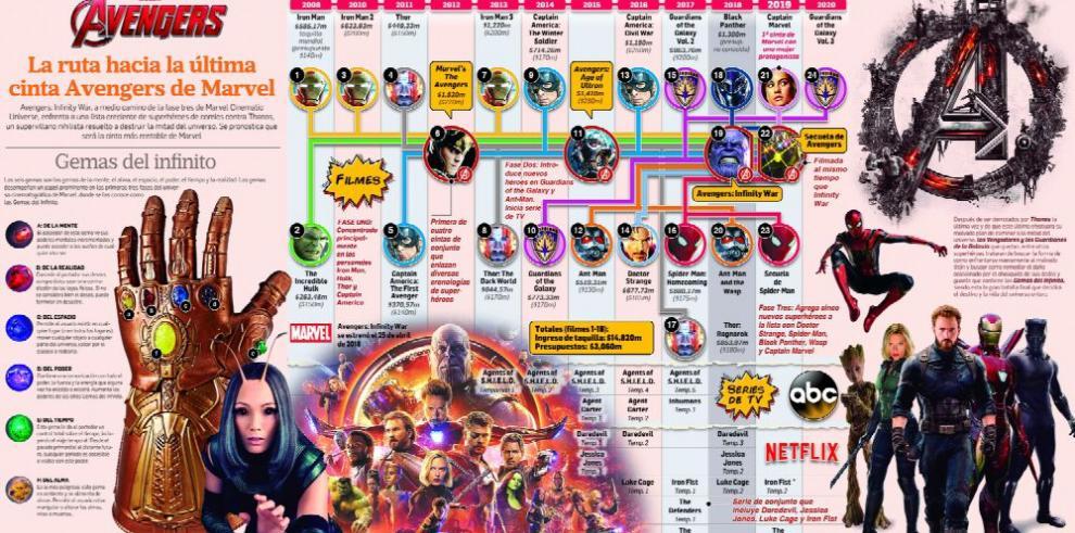 Capitana Marvel y el esperado desenlace de la fase 3 del UCM