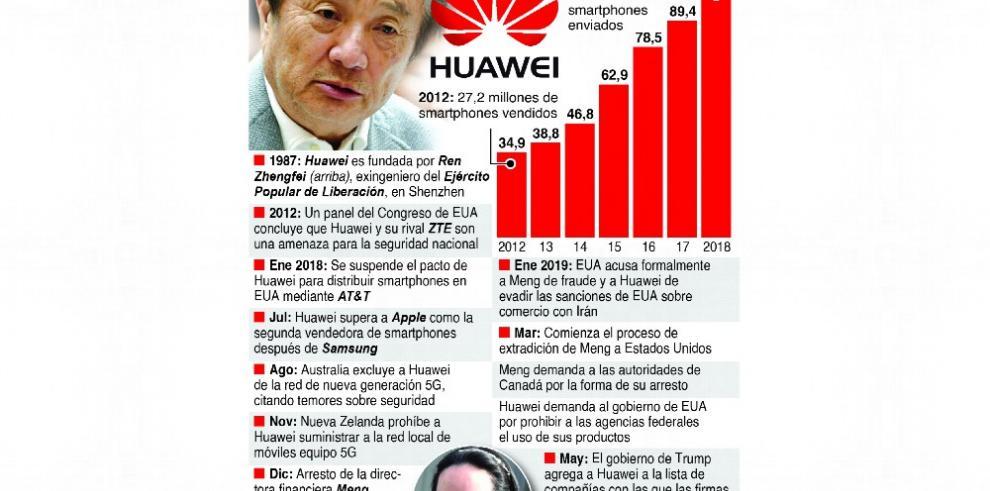 Google vs. Huawei, ¿quién pierde más?