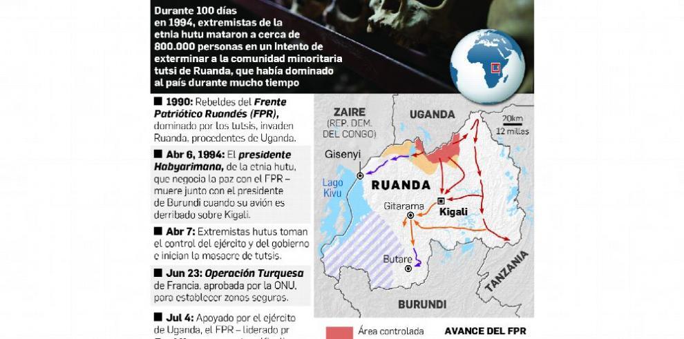 Ruanda recuerda genocidio ocurrido hace 25 años