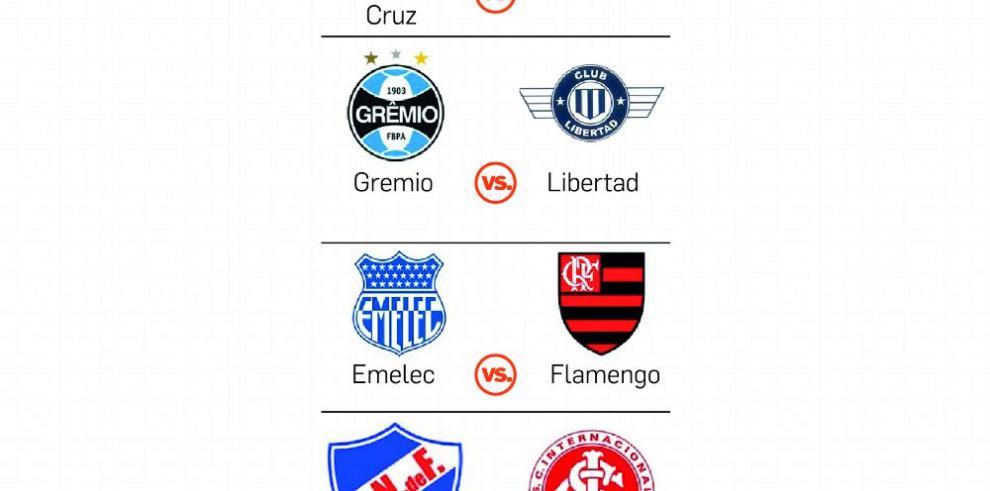 Copa Libertadores de América. Mirando al sur