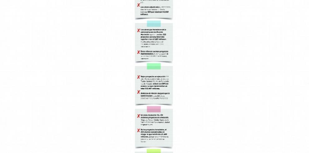 Califican gestión de Varela de incapaz; gobierno saliente asegura que cumplió