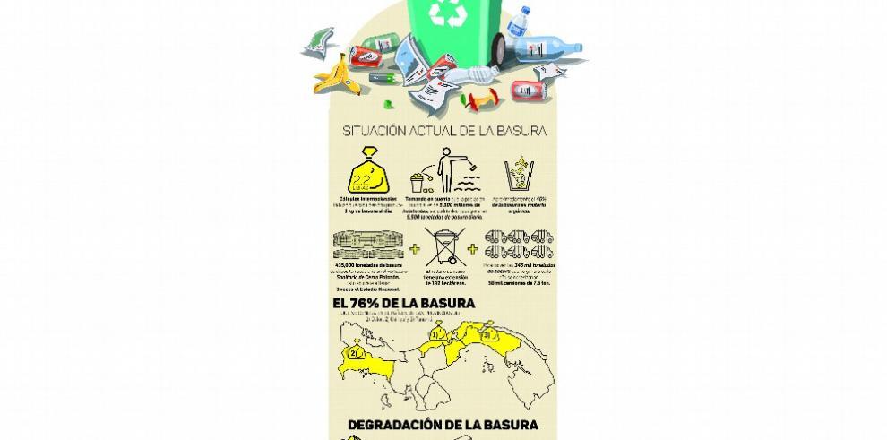 El sistema de recolección de basura, en agonía