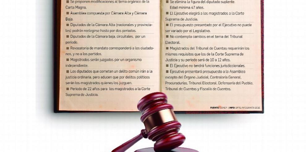 Proponen dos cámaras legislativas y periodo de 22 años para magistrados