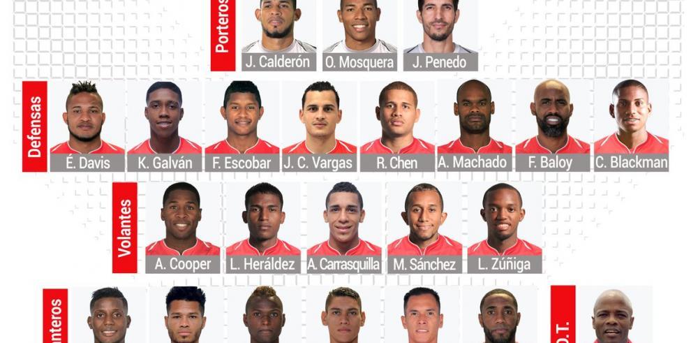 Selección Panameña lista para Copa Oro 2019