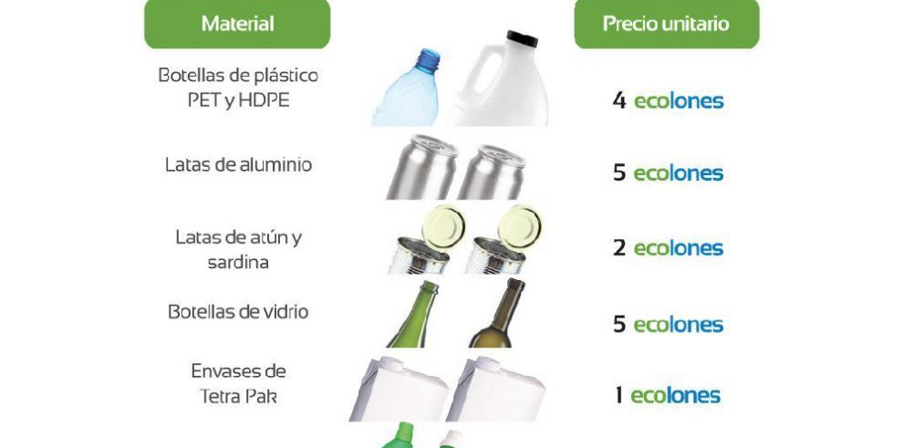 Moneda verde virtual impulsará el reciclaje en la JMJ de Panamá