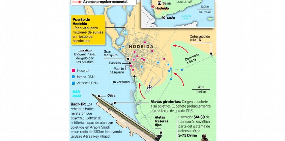PMA prepara nueva ayudar de emergencia en Yemen