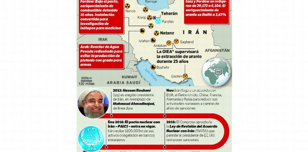 Trump decide hoy futuro del 'pacto iraní'
