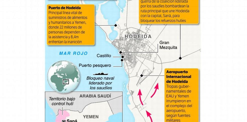Se profundiza crisis en Yemen