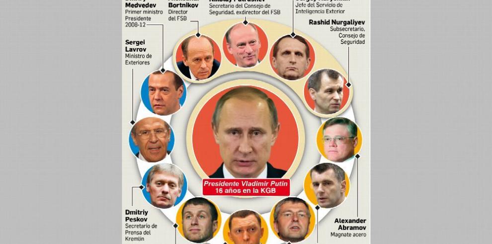 Trump bloquea 'informe ruso' del FBI