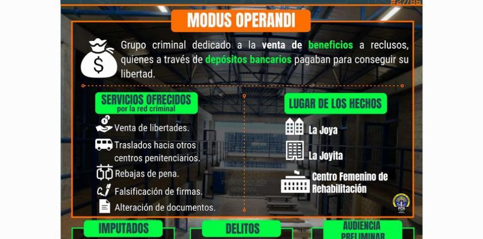 Corrupción y malos tratos en el Sistema Penitenciario Nacional