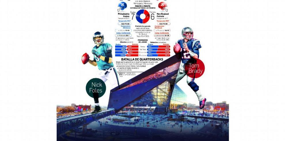 El Super Bowl LII ya llegó