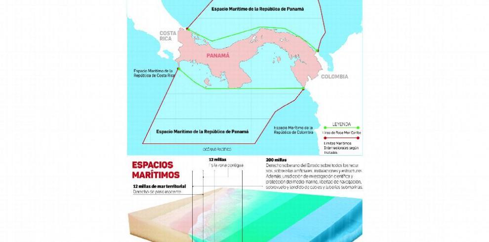 Dudas sobre límites del mar territorial