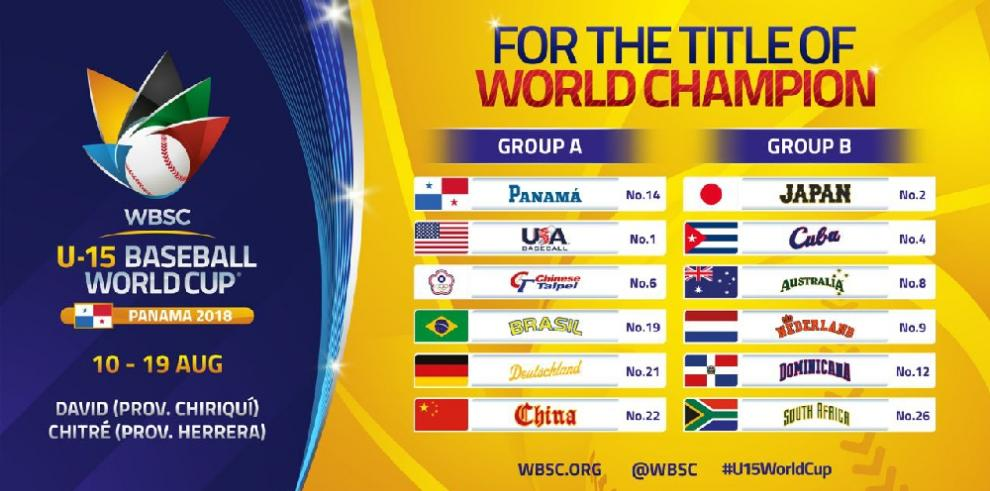 Revelados grupos de la Copa Mundial de Béisbol WBSC Sub-15 en Panamá