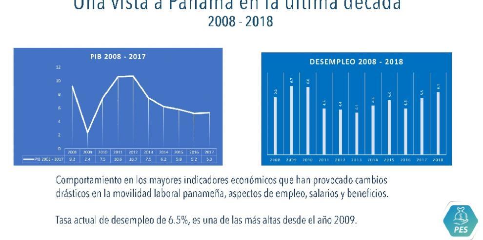 PESbuscaevidenciarescalas salarialesen Panamá