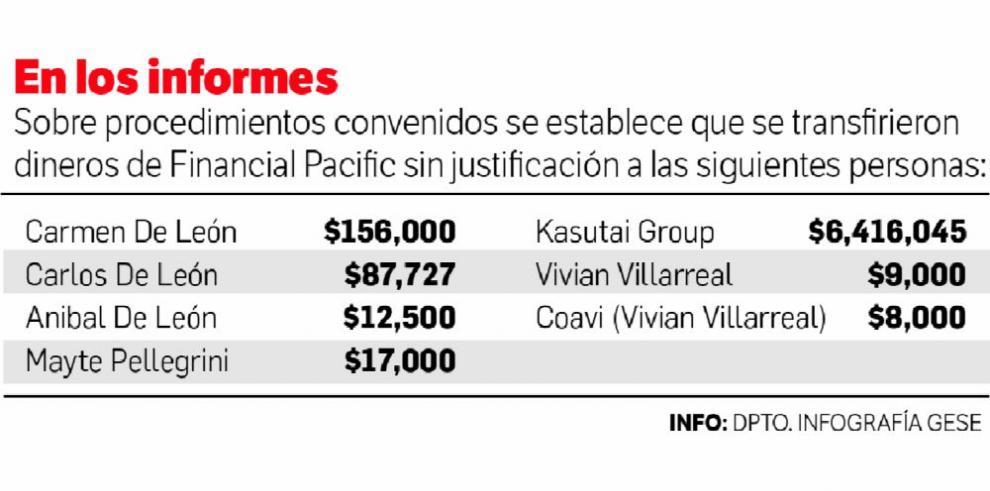 Cuenta Kasutai movió $18 millones, afirma Fiscalía