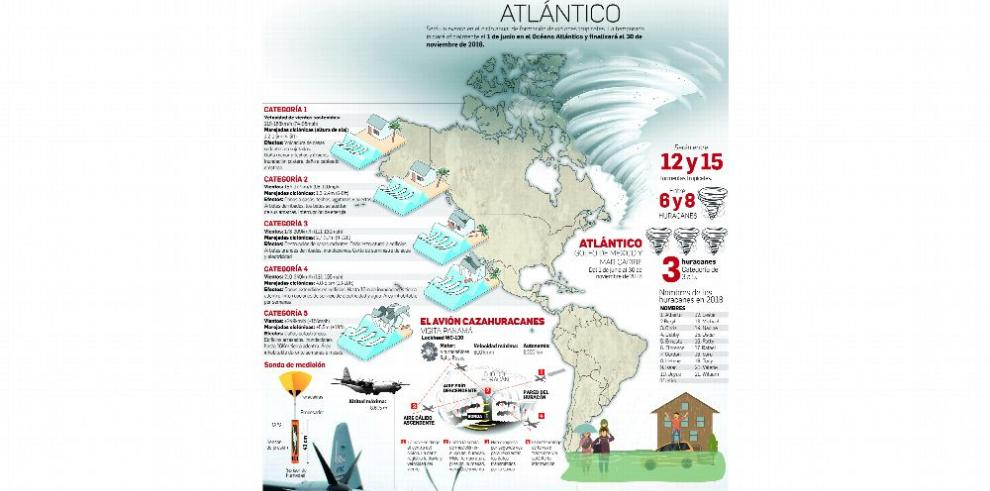 Avión cazahuracanes de la NOAA está de visita en Panamá