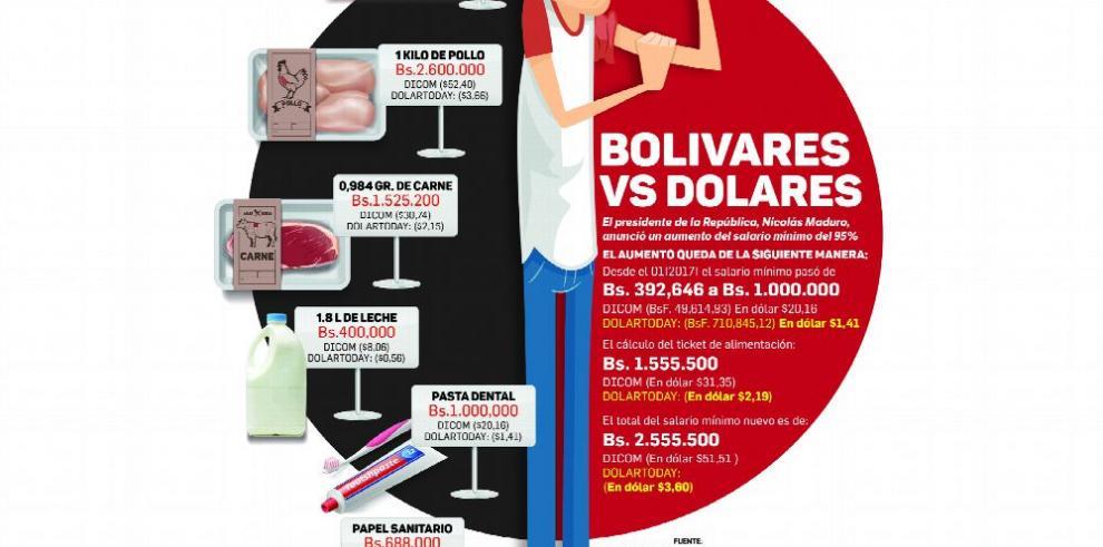 Claves para entender el caso Banesco Venezuela
