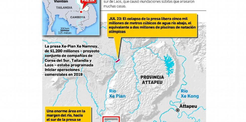 Rotura de presa deja 19 muertos en Laos