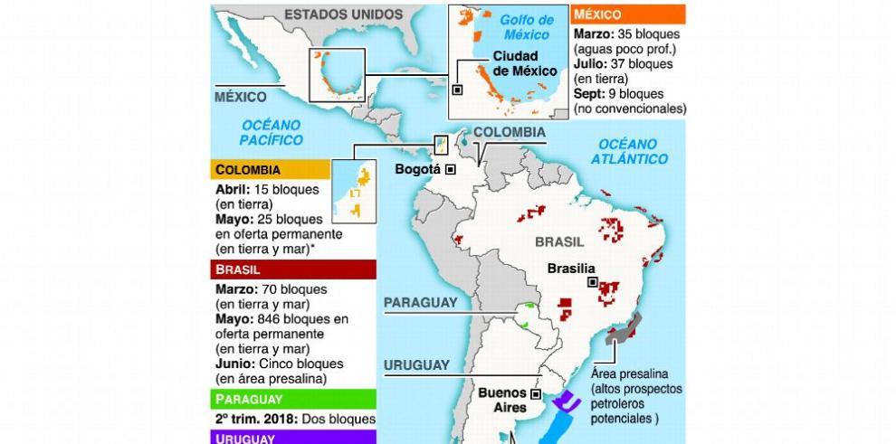Récord de licitaciones petroleras en la región