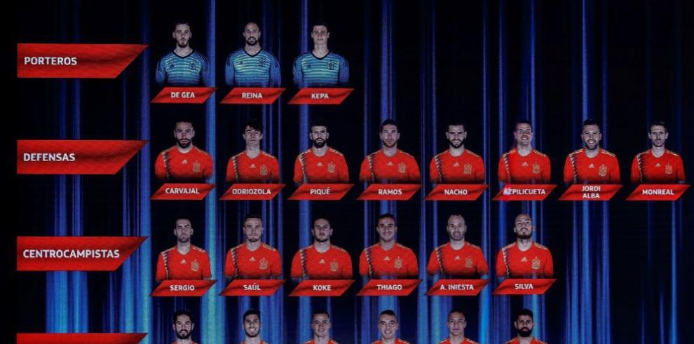 Real Madrid, la nueva base de la selección de España