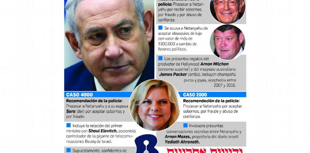 Israel: Corrupción apunta a Netanyahu