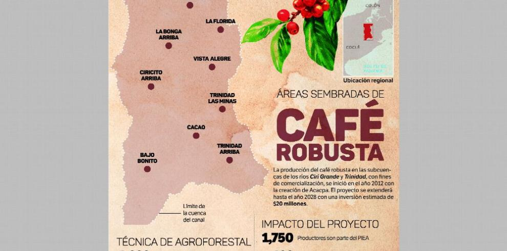 Café con aroma del Canal