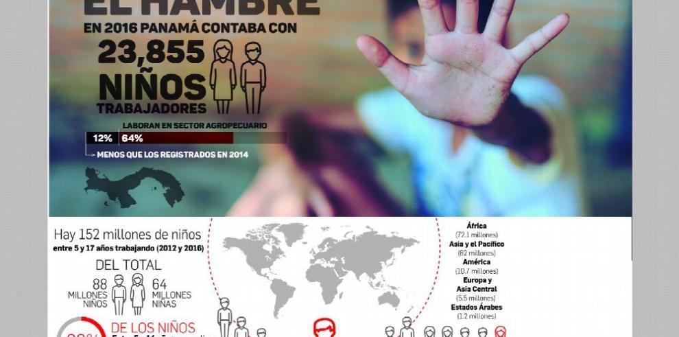 Panamá se prepara para erradicar el trabajo infantil