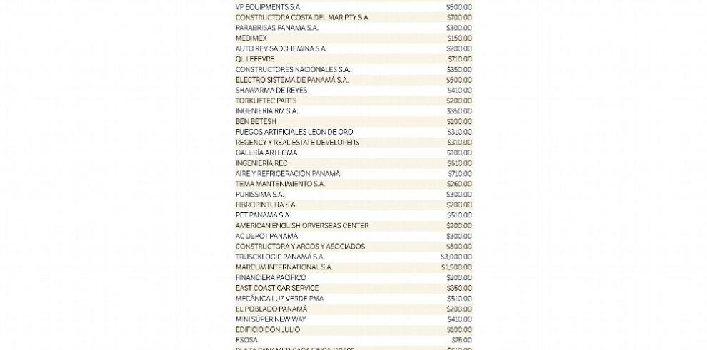 La AAUD impone en junio $19,825 en multas a empresas