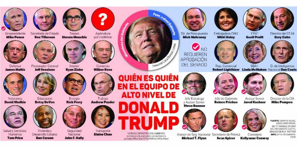 Trump, el presidente más impopular al asumir el cargo