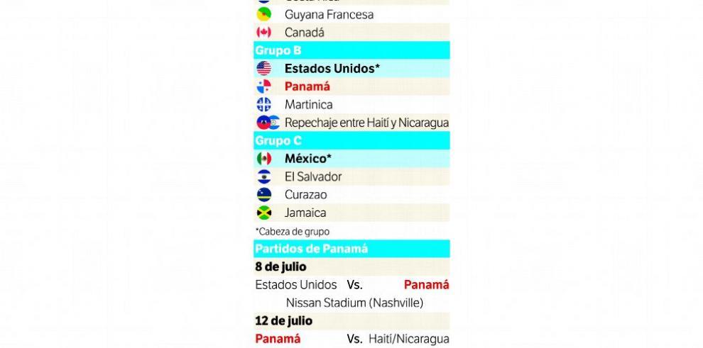 Panamá abrirá ante los gringos