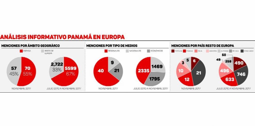 'Panamá, en la lista negra' 'repica' en la prensa europea