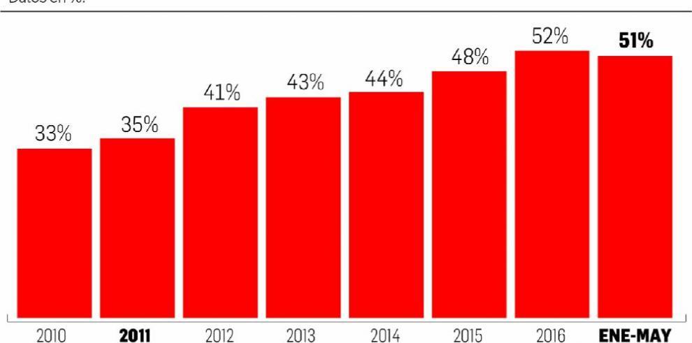 Hospedaje clandestino acapara el 20% de ocupación de habitaciones