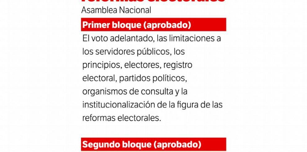 Diputados discuten los 'temas espinosos' de la reforma electoral