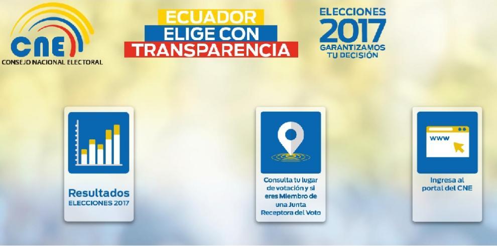Correa: encuestas